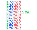 Grosse Zahlenkarten 1 - 1000-6