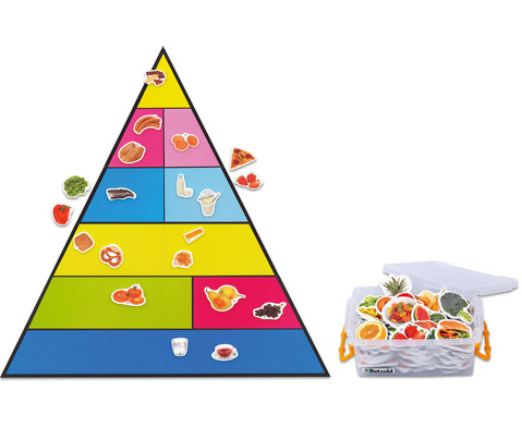 Spar-Set Lebensmittelpyramide mit Bildern