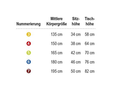 Schuelerstuhl geschlossener Sitztraeger Sitzhoehe 38 cm-2