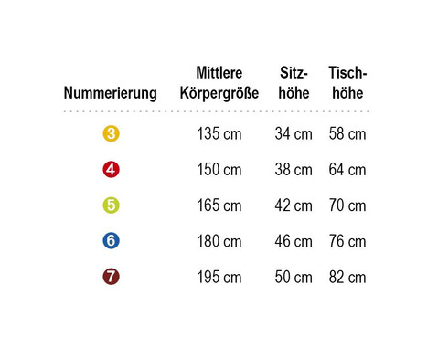 Schuelerstuhl geschlossener Sitztraeger Sitzhoehe 42 cm-2