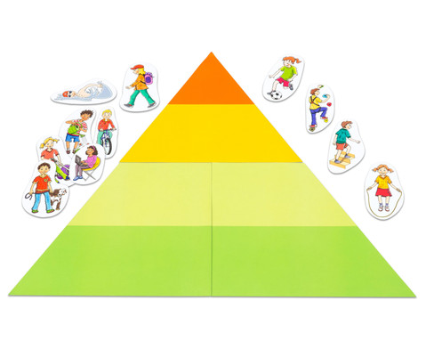 Bewegungspyramide-1