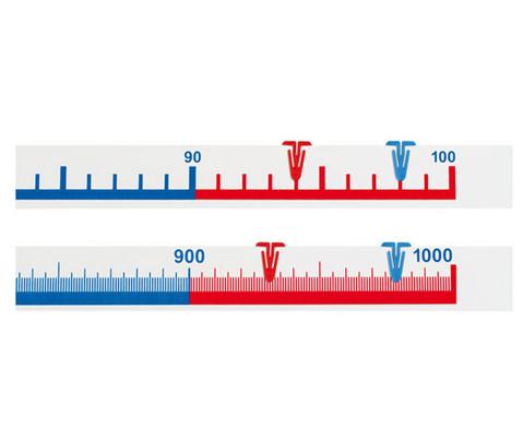 Schueler-Zahlenstrahlband 1 bis 1000