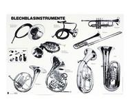 Poster zur Instrumentenkunde