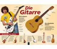Poster - Die Gitarre