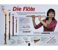 Poster - Die Flöte