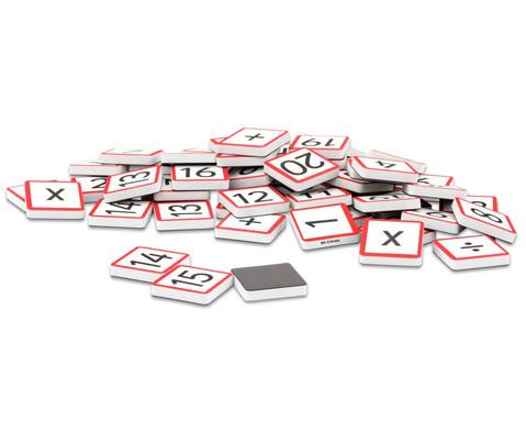 Grosse magnetische Zahlenplaettchen