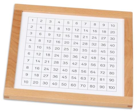 Kontrollkarte fuer das Pythagorasbrett