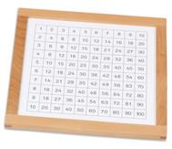Kontrollkarte für das Pythagorasbrett
