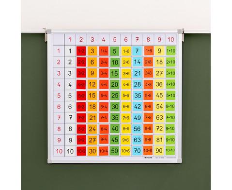 Einmaleins-Tafel mit farbigen Ergebnis-Kaertchen-3