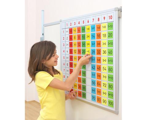 Einmaleins-Tafel mit farbigen Ergebnis-Kaertchen-4