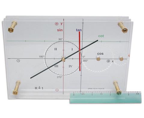 Winkelfunktionenmodell-1