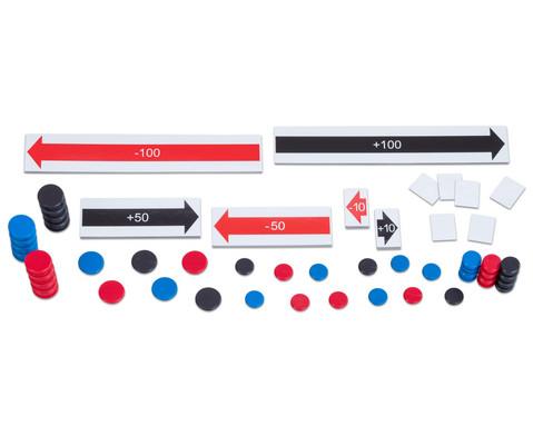 Magnet-Zahlenstrahl bis 1000-2