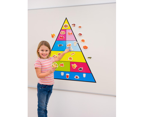 Lebensmittelpyramide fuer die Tafel-3