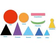 Magnetische Wortartensymbole, großes Set