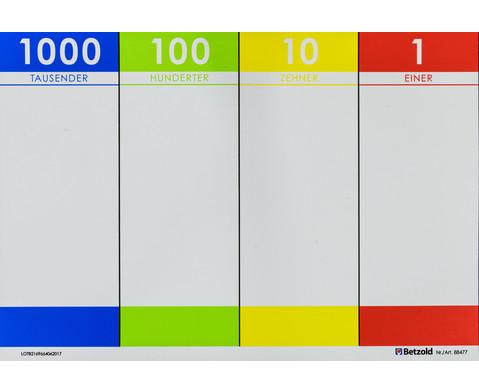 Zehnersystem Rechentafel