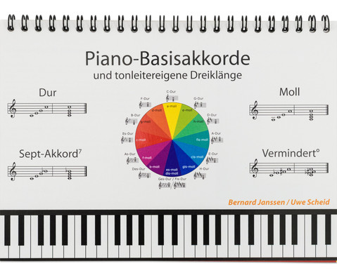 Aufsteller Piano-Basisakkorde