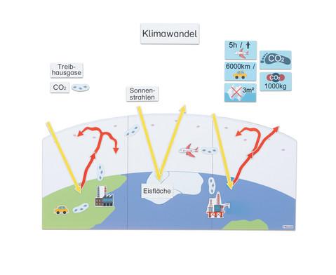 Betzold Klimawandel durch CO2 magnetisches Tafelmaterial